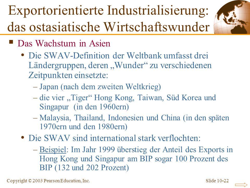 Exportorientierte Industrialisierung: das ostasiatische Wirtschaftswunder
