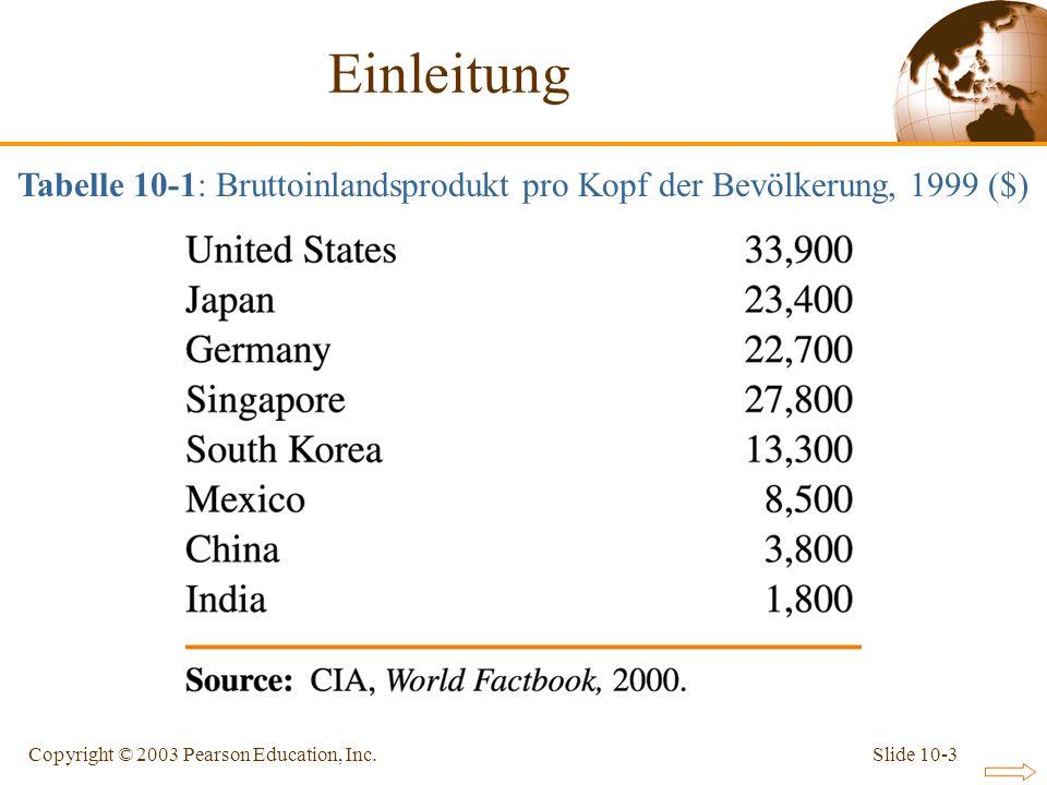 Tabelle 10-1: Bruttoinlandsprodukt pro Kopf der Bevölkerung, 1999 ($)