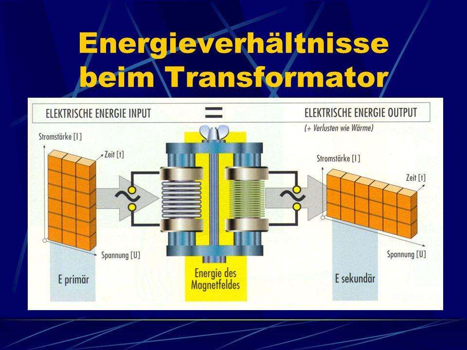 Energieverhältnisse beim Transformator
