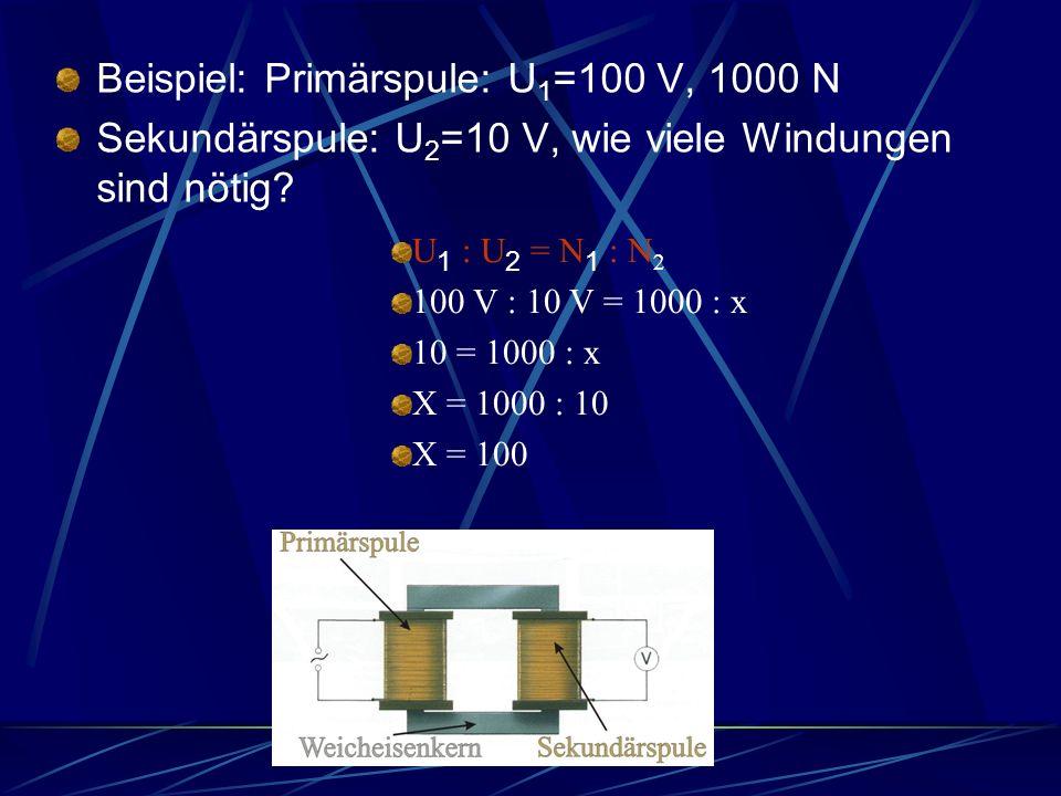 Beispiel: Primärspule: U1=100 V, 1000 N