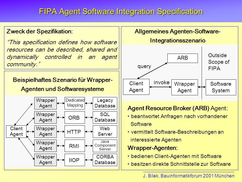 FIPA Agent Software Integration Specification