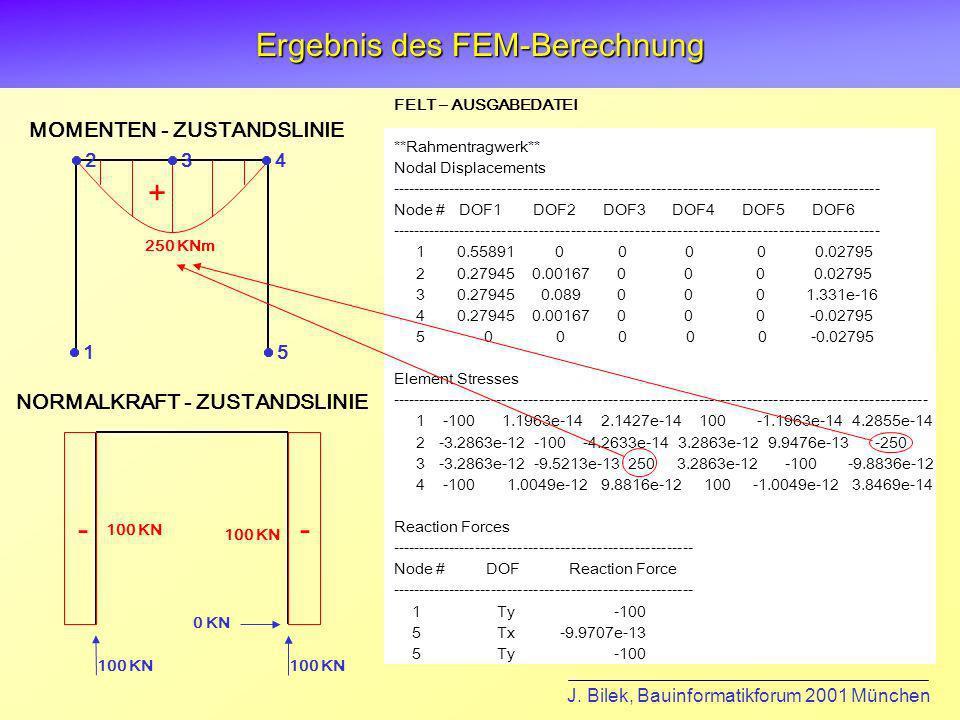 Ergebnis des FEM-Berechnung