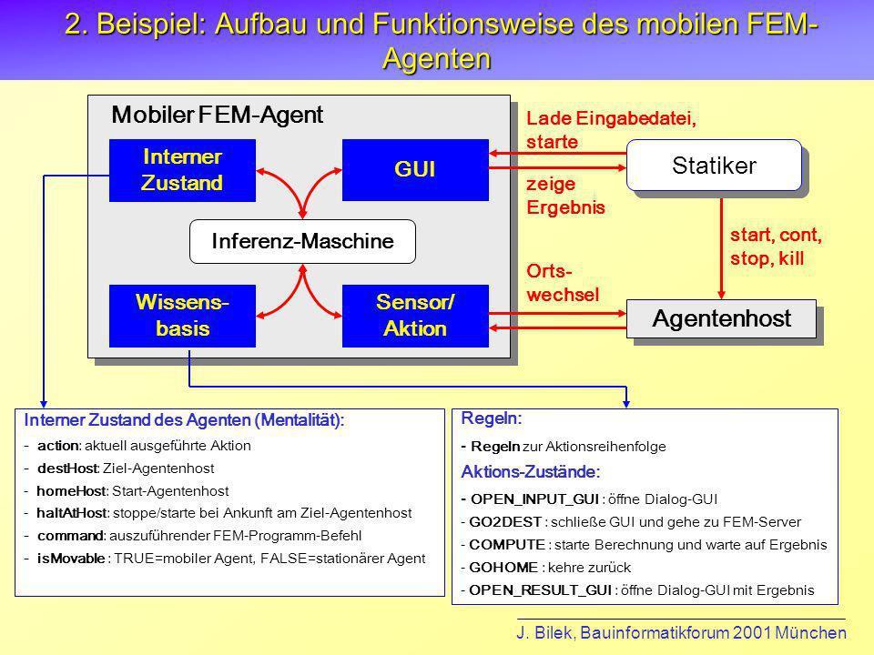 2. Beispiel: Aufbau und Funktionsweise des mobilen FEM-Agenten