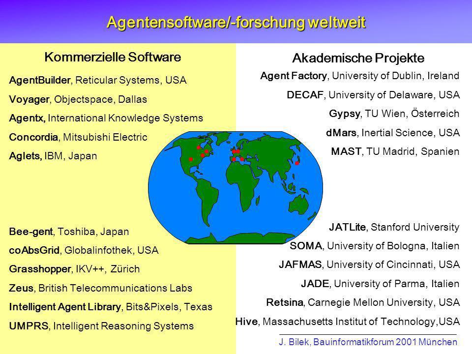 Agentensoftware/-forschung weltweit