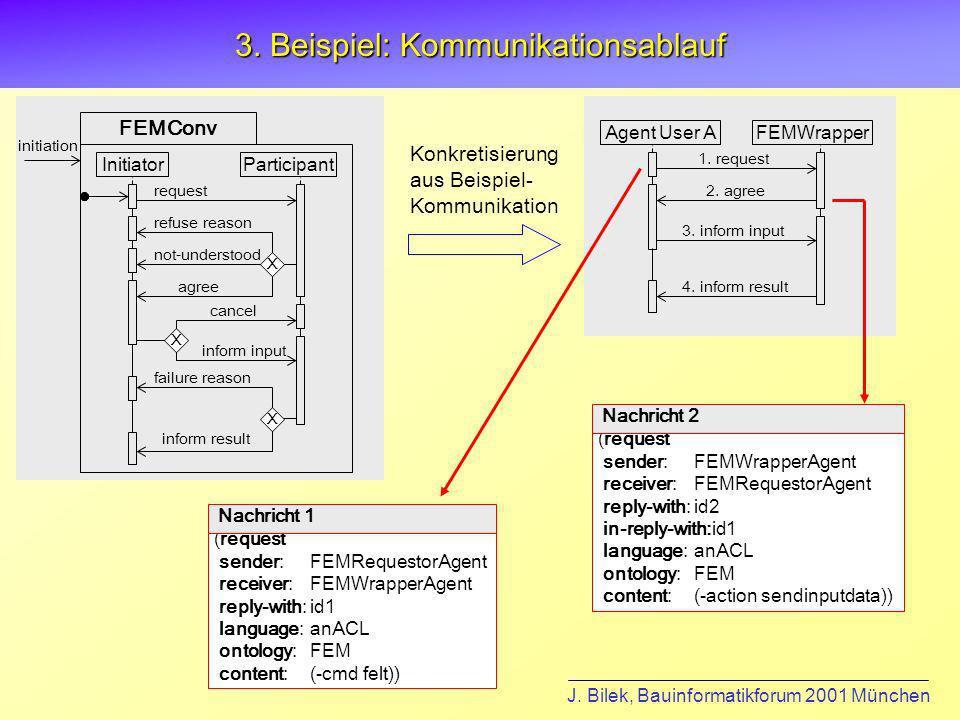 3. Beispiel: Kommunikationsablauf