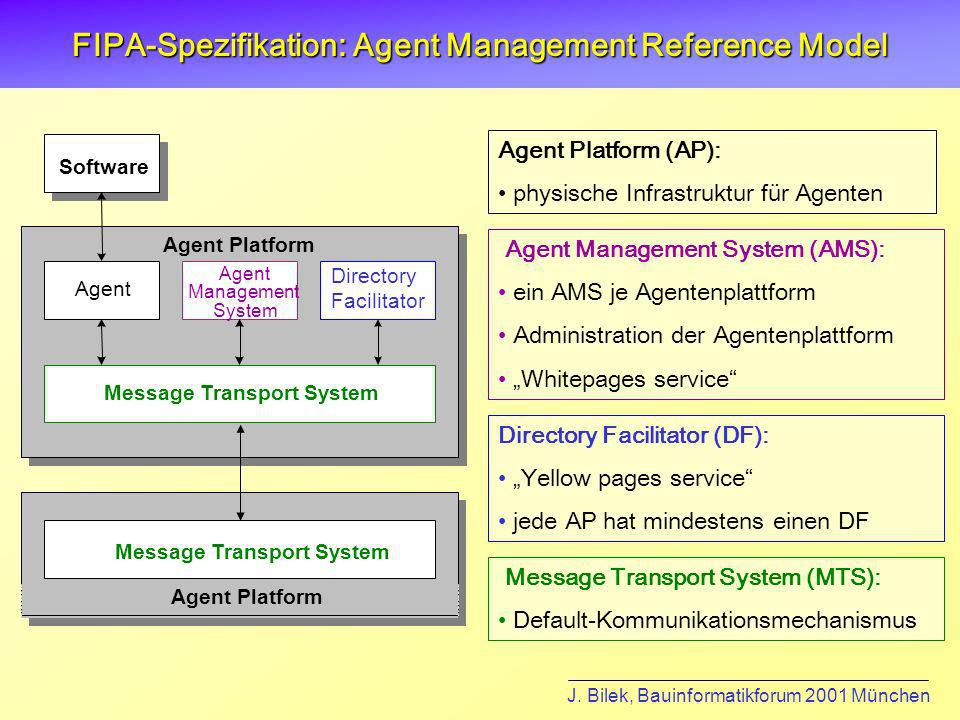 FIPA-Spezifikation: Agent Management Reference Model