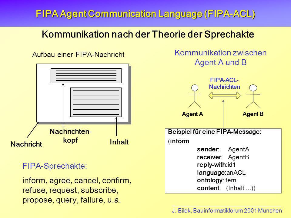 FIPA Agent Communication Language (FIPA-ACL)