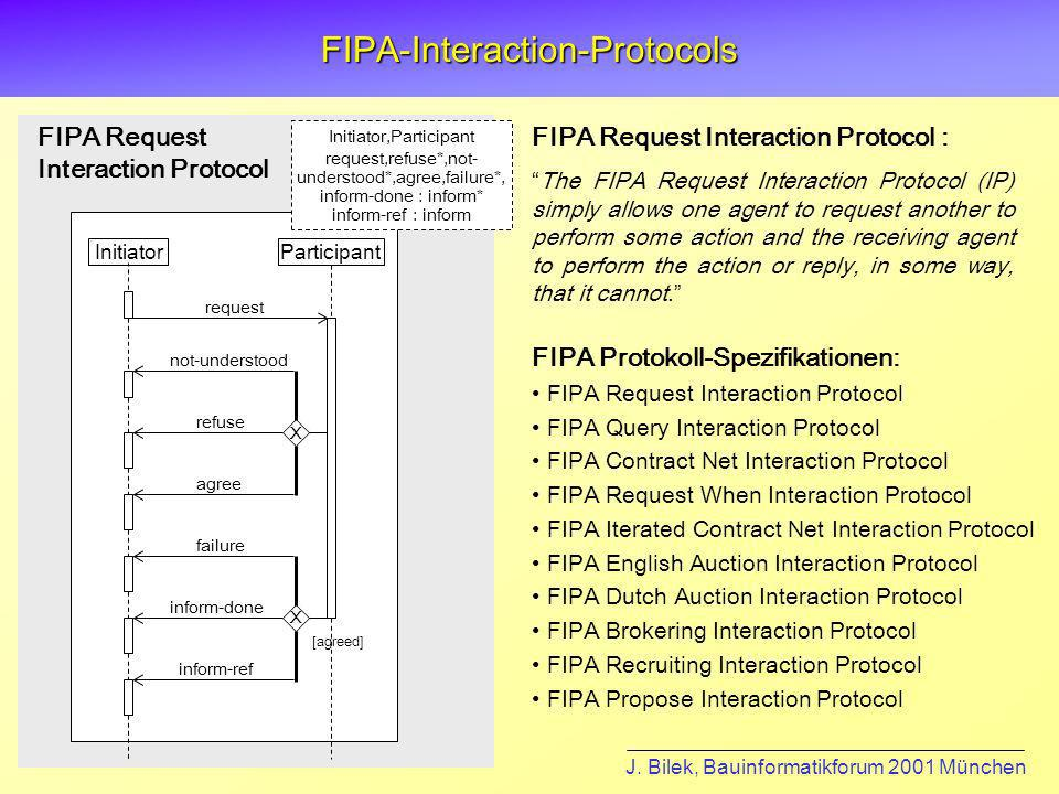 FIPA-Interaction-Protocols