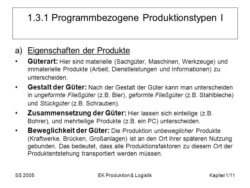 1.3.1 Programmbezogene Produktionstypen I