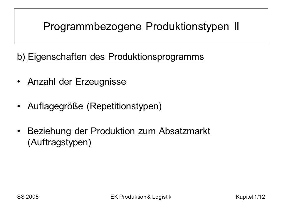 Programmbezogene Produktionstypen II