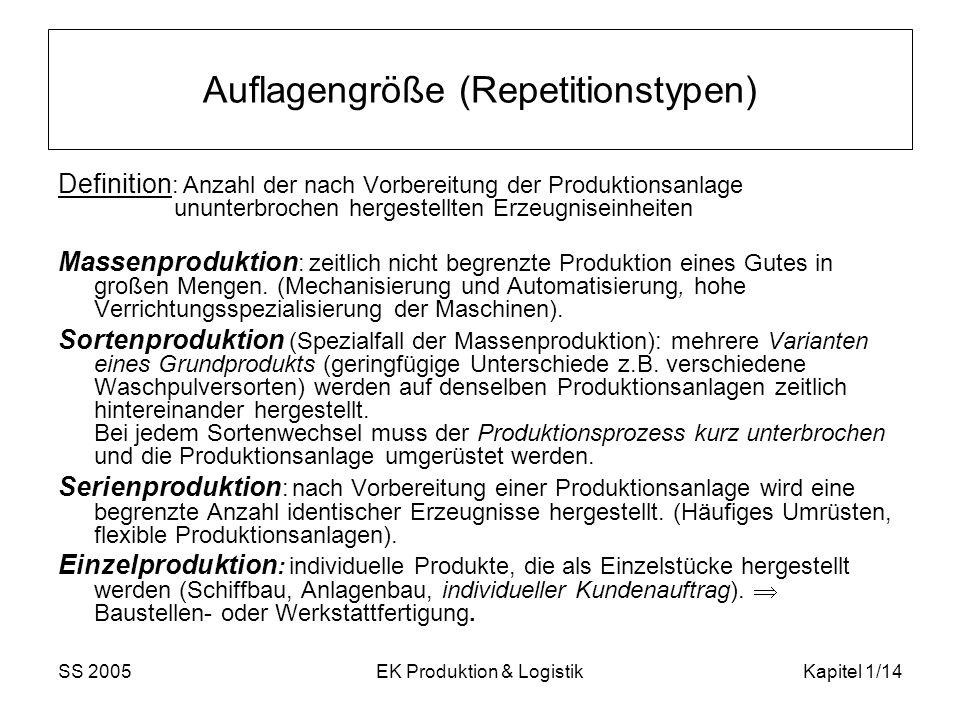 Auflagengröße (Repetitionstypen)