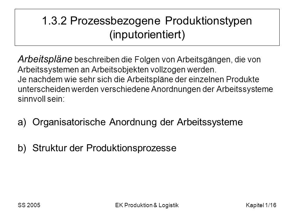 1.3.2 Prozessbezogene Produktionstypen (inputorientiert)