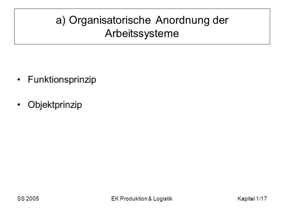 a) Organisatorische Anordnung der Arbeitssysteme