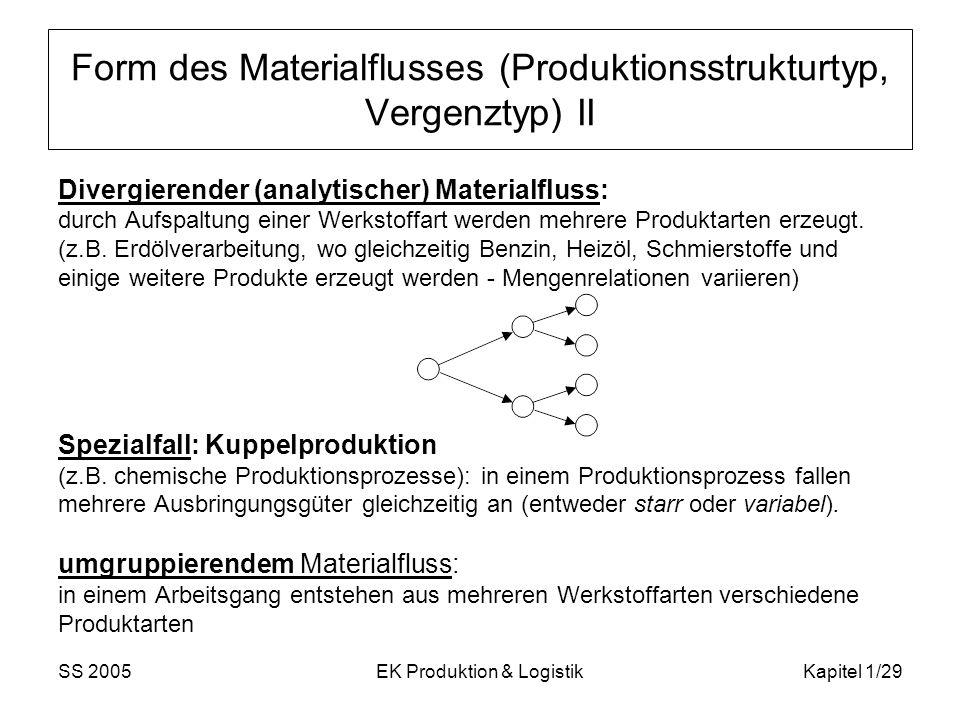 Form des Materialflusses (Produktionsstrukturtyp, Vergenztyp) II
