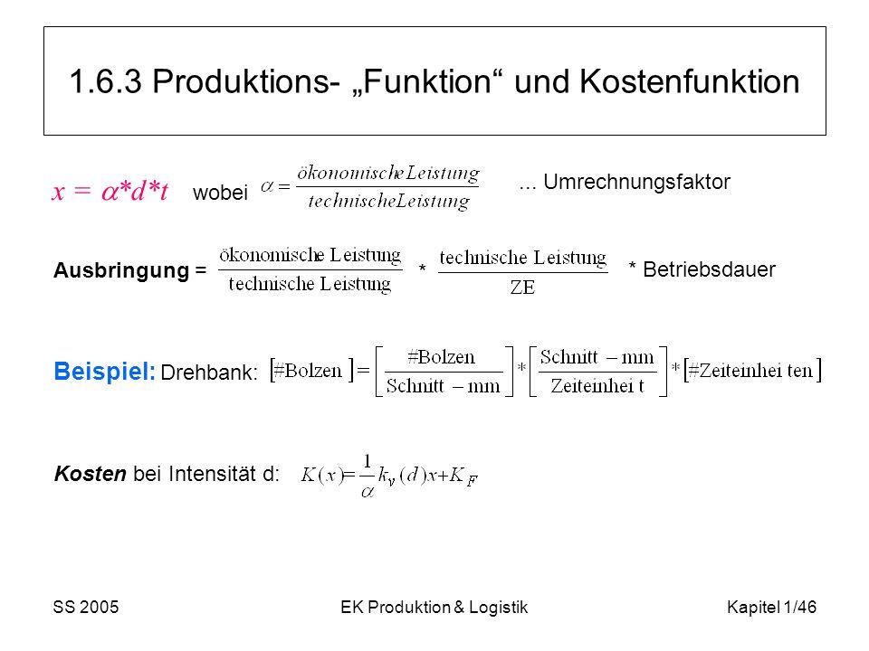 """1.6.3 Produktions- """"Funktion und Kostenfunktion"""