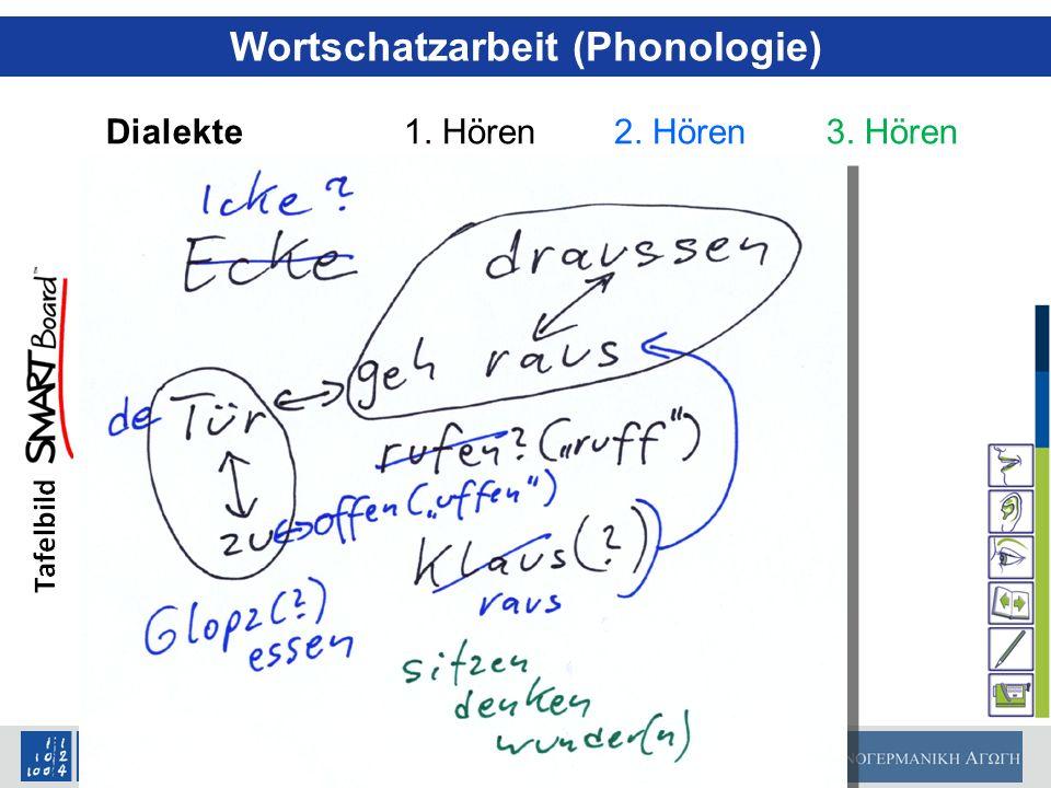 Wortschatzarbeit (Phonologie)