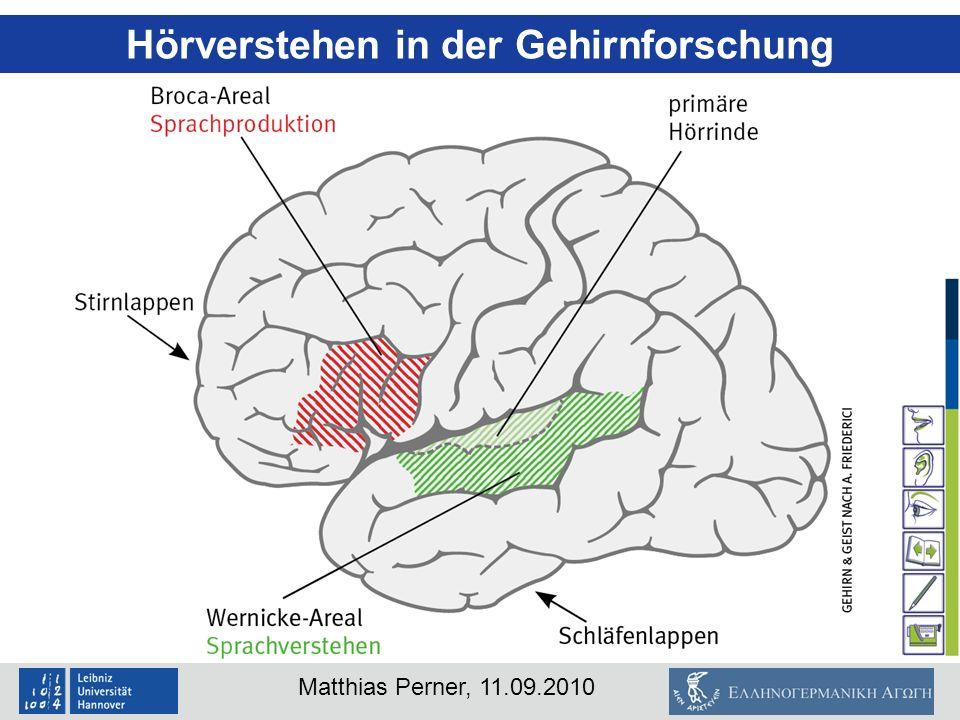 Hörverstehen in der Gehirnforschung