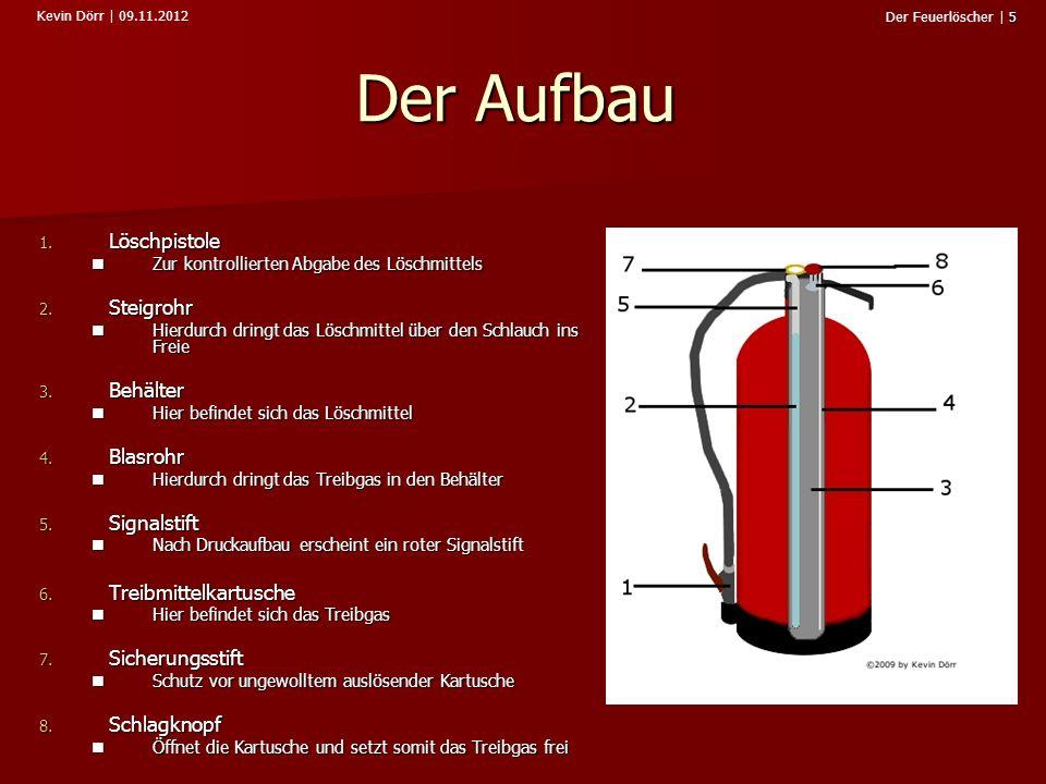 Der Aufbau Löschpistole Steigrohr Behälter Blasrohr Signalstift