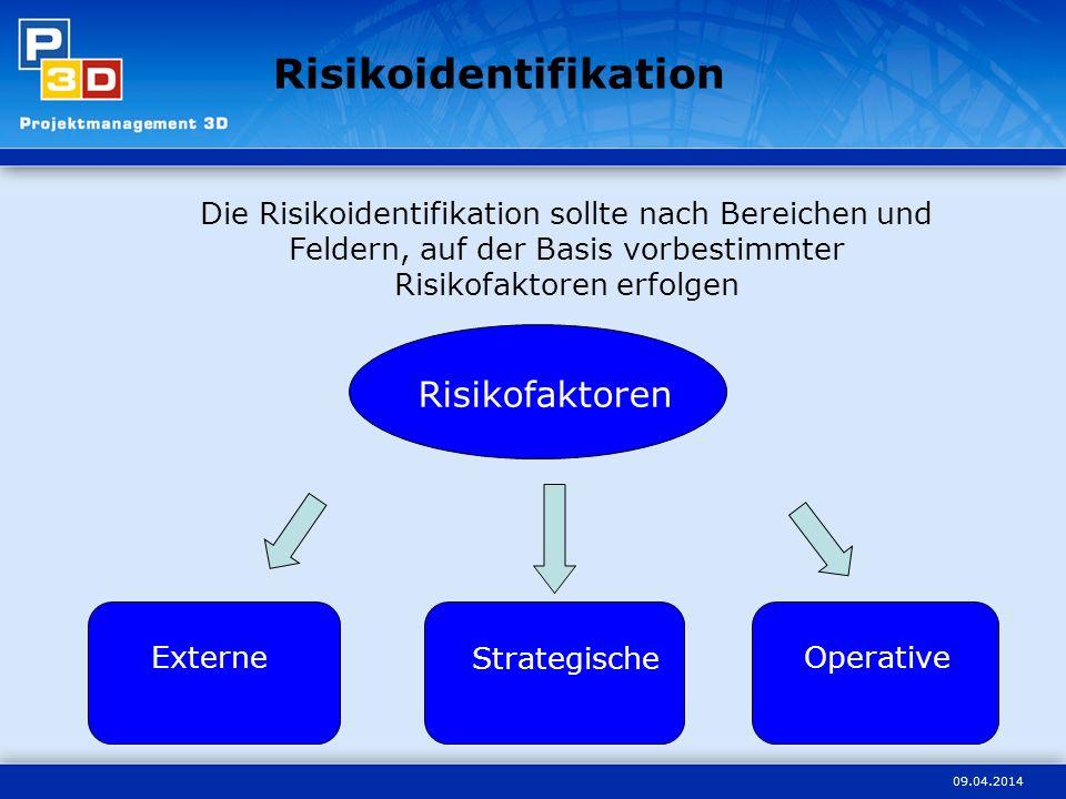 Risikoidentifikation