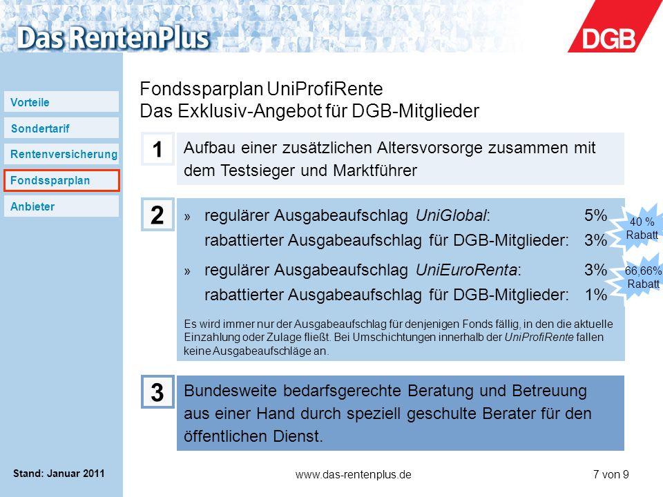 Fondssparplan UniProfiRente Das Exklusiv-Angebot für DGB-Mitglieder