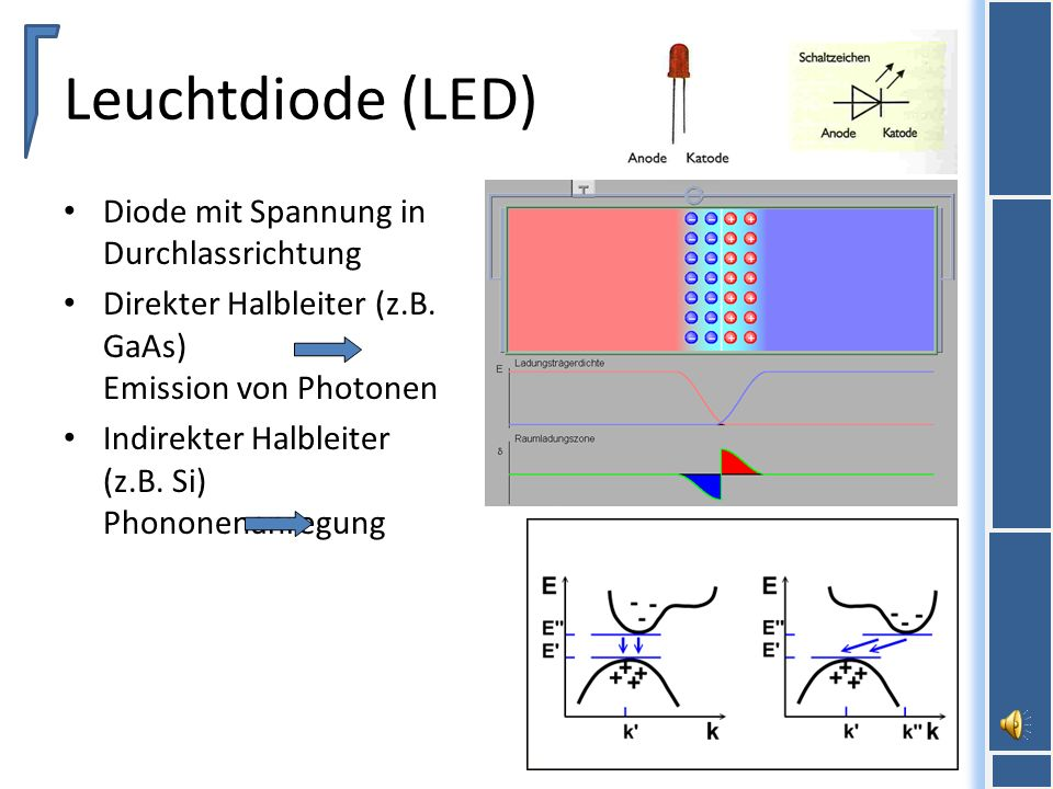 Leuchtdiode (LED) Diode mit Spannung in Durchlassrichtung
