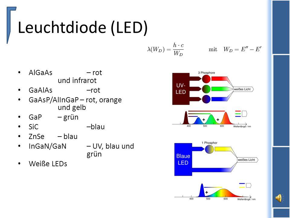 Leuchtdiode (LED) AlGaAs – rot und infrarot GaAlAs –rot