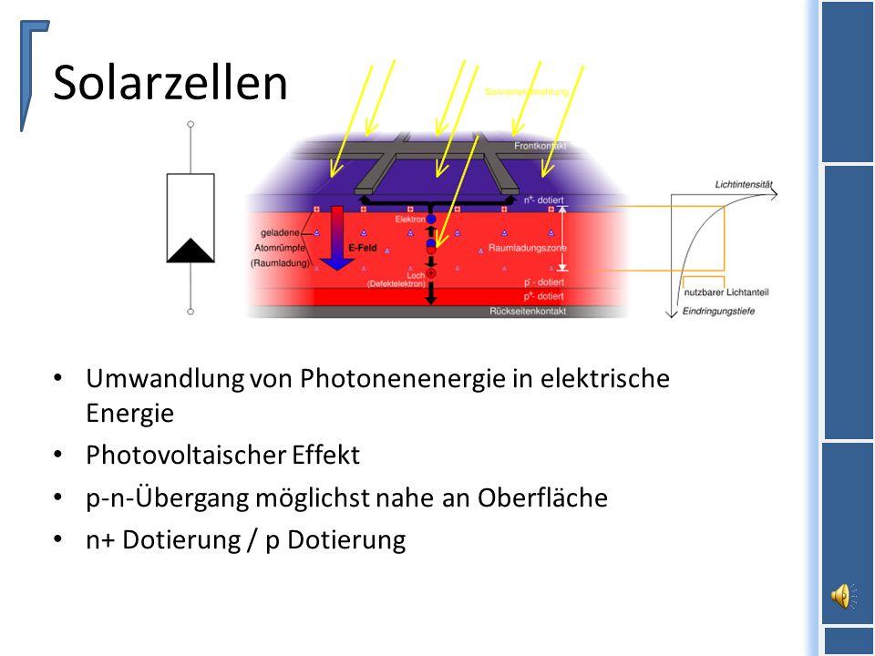 Solarzellen Umwandlung von Photonenenergie in elektrische Energie