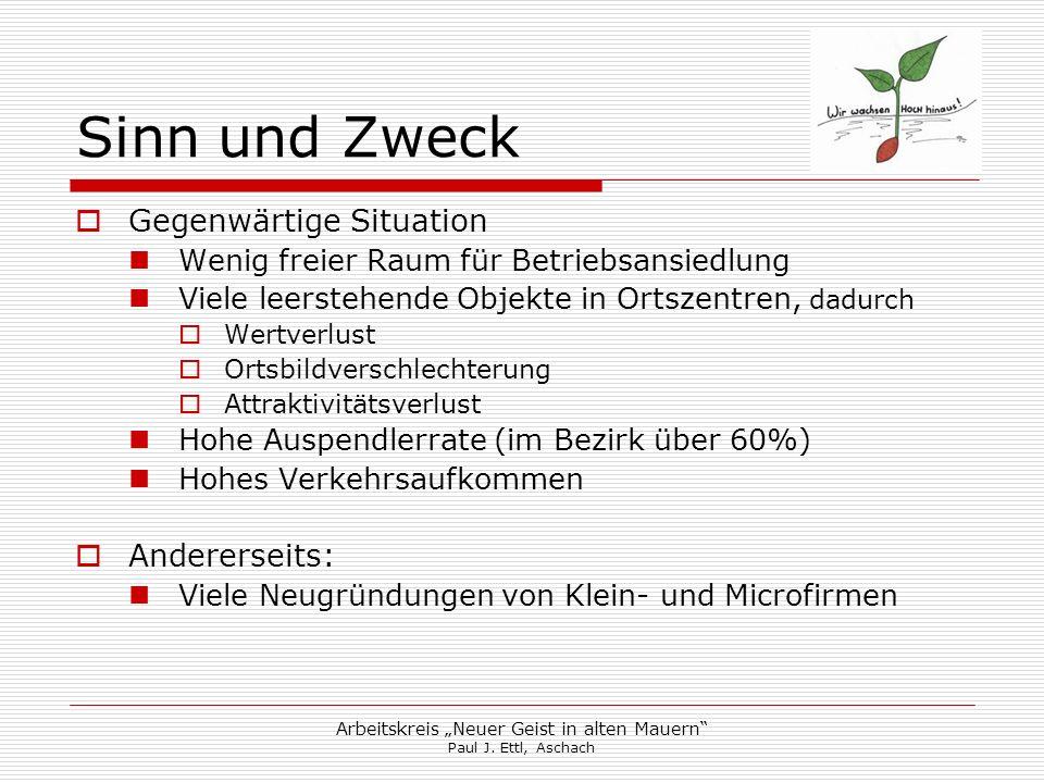 """Arbeitskreis """"Neuer Geist in alten Mauern Paul J. Ettl, Aschach"""