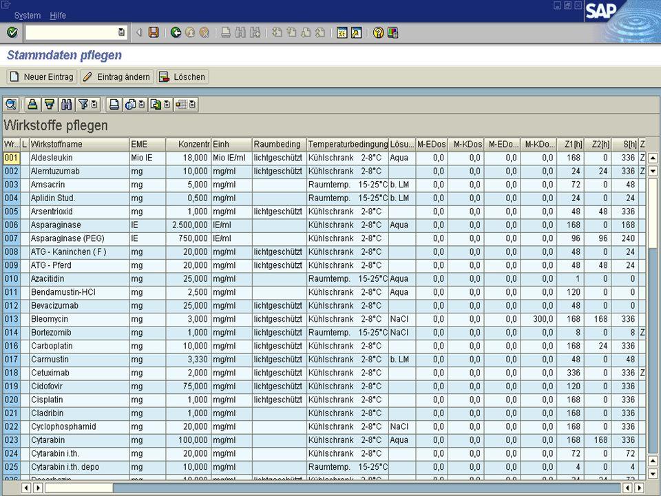 Sie sehen eine SAP-übliche Tabelle