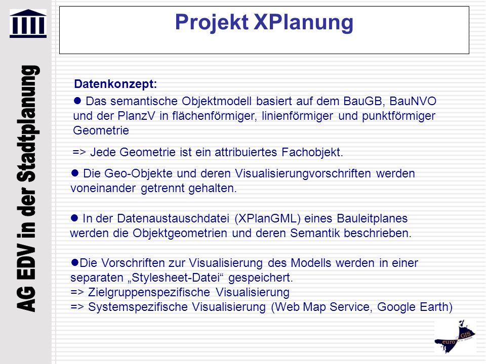 Projekt XPlanung Datenkonzept: