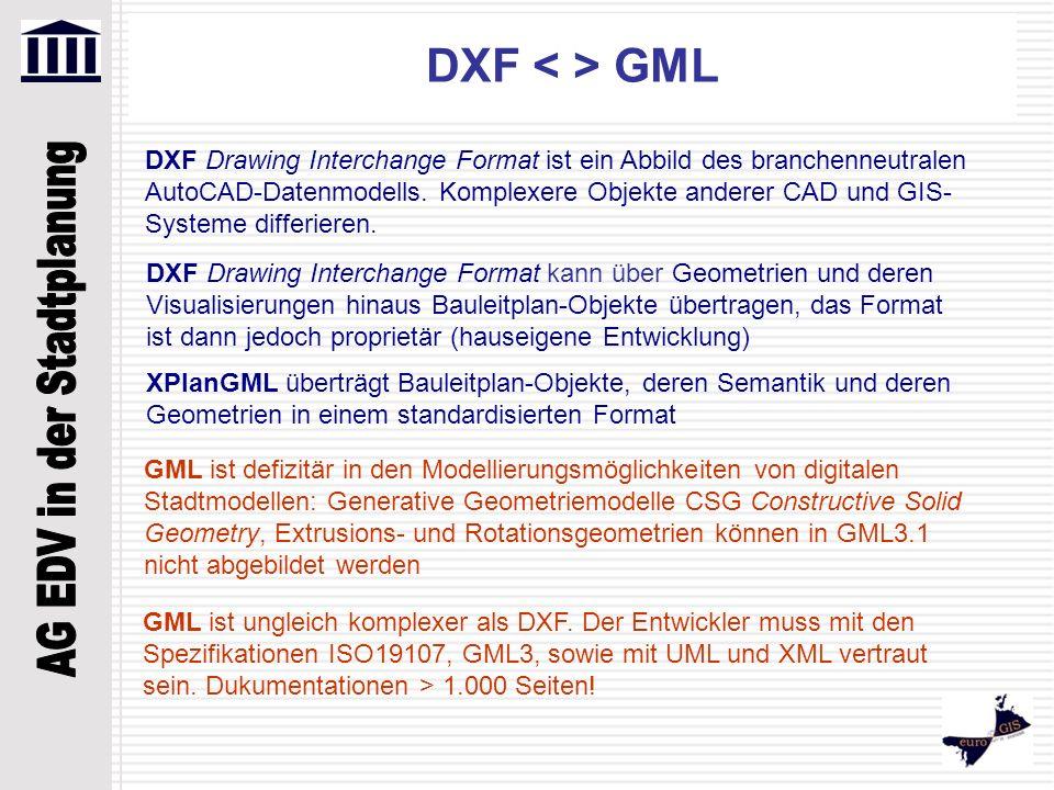 DXF < > GML
