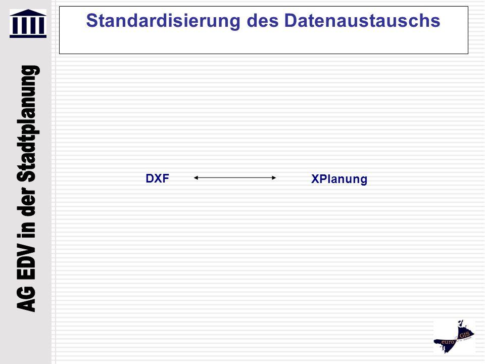 Standardisierung des Datenaustauschs