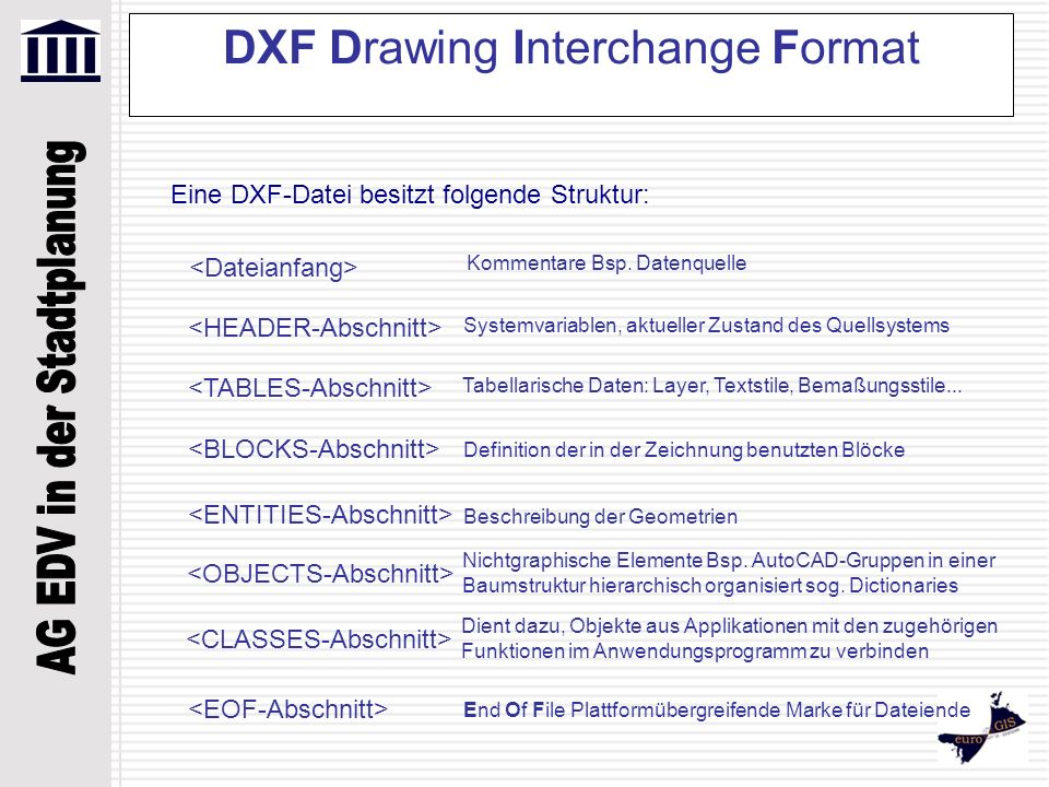DXF Drawing Interchange Format