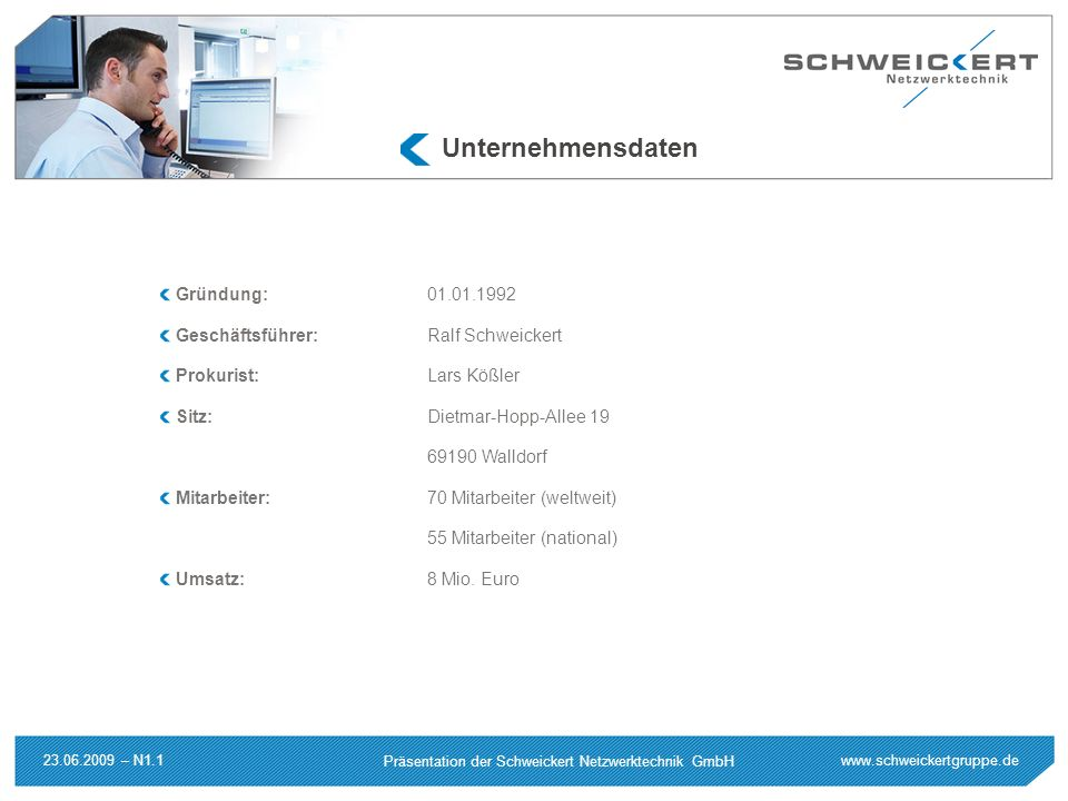 Unternehmensdaten Gründung: 01.01.1992