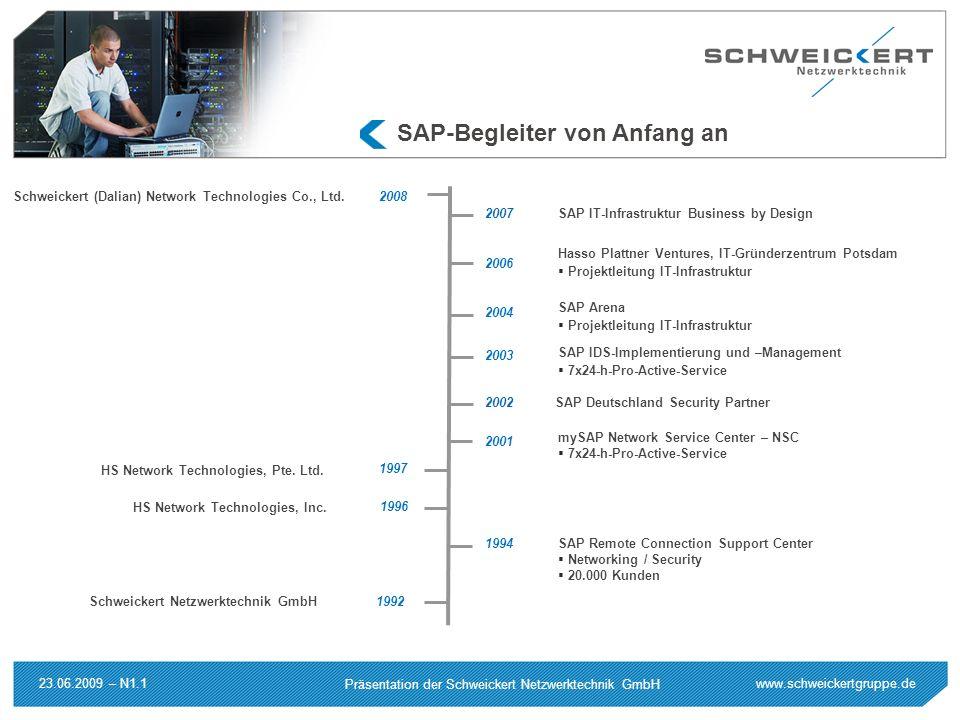 SAP-Begleiter von Anfang an