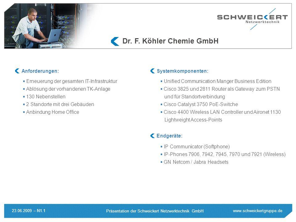 Dr. F. Köhler Chemie GmbH Anforderungen: Systemkomponenten: