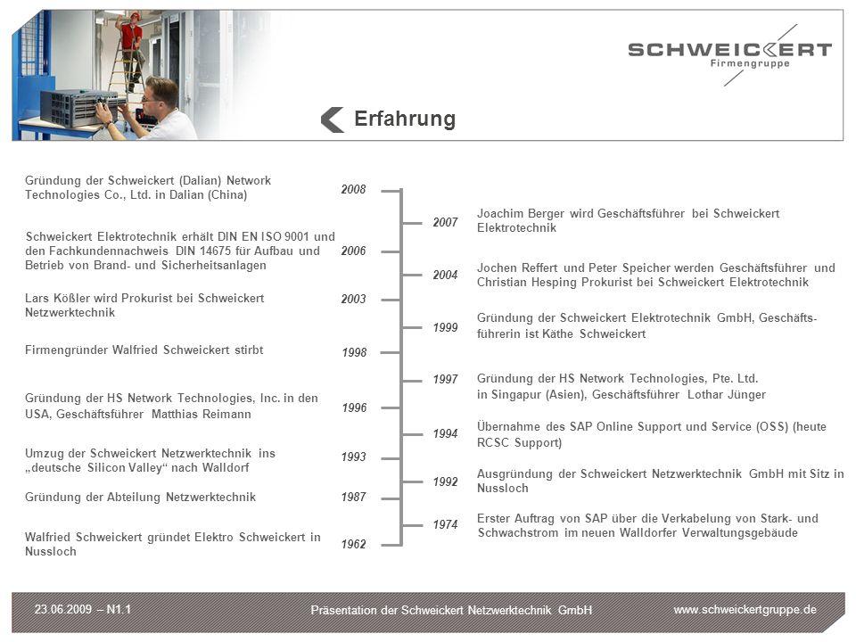 Erfahrung Gründung der Schweickert (Dalian) Network Technologies Co., Ltd. in Dalian (China) 2008.
