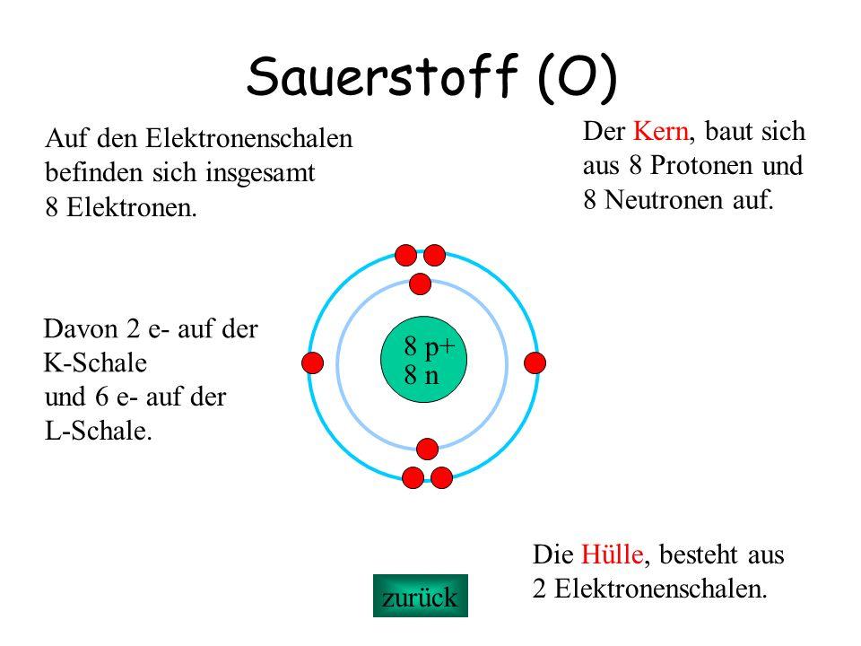 Sauerstoff (O) Der Kern, baut sich Auf den Elektronenschalen