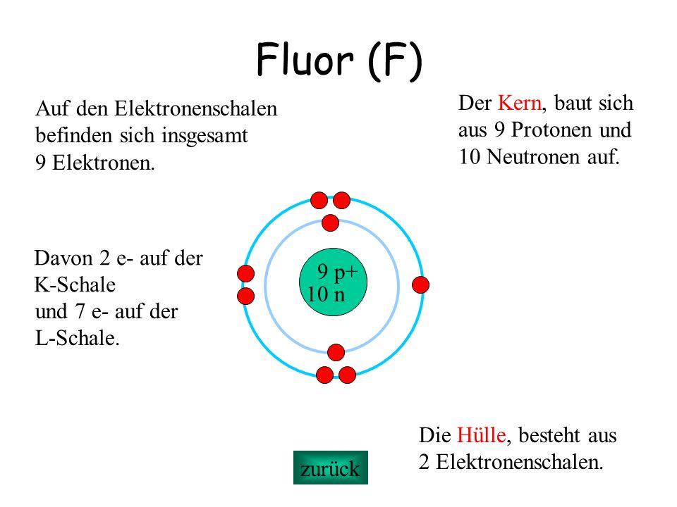 Fluor (F) Der Kern, baut sich Auf den Elektronenschalen aus 9 Protonen