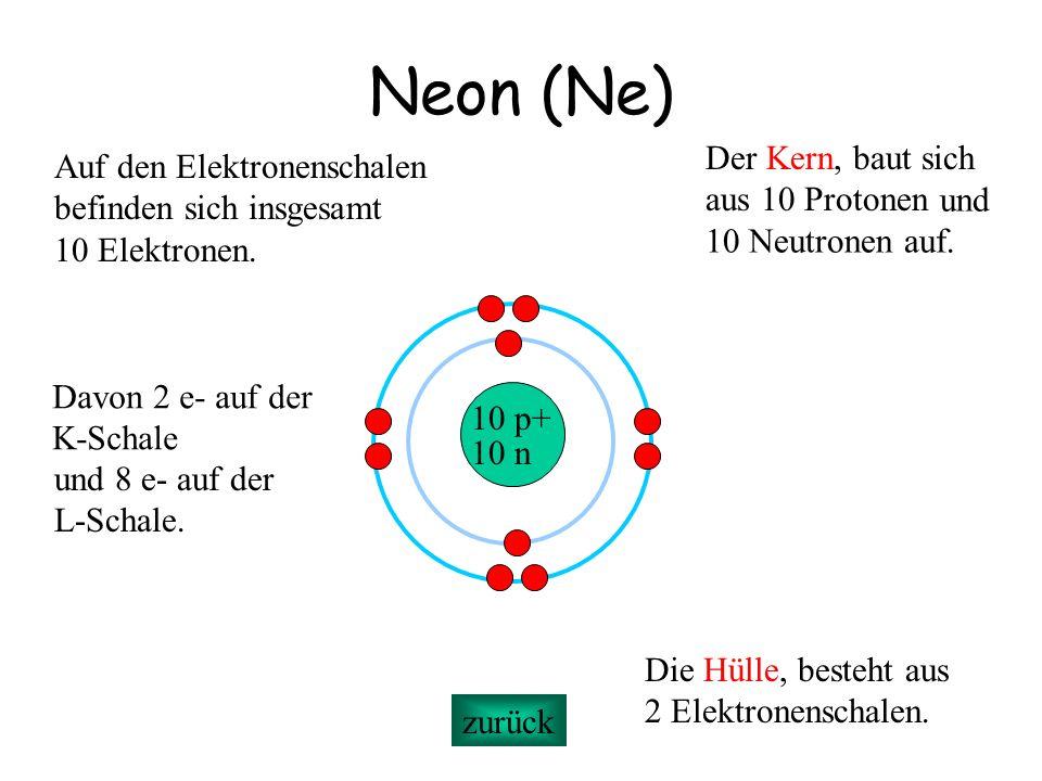 Neon (Ne) Der Kern, baut sich Auf den Elektronenschalen