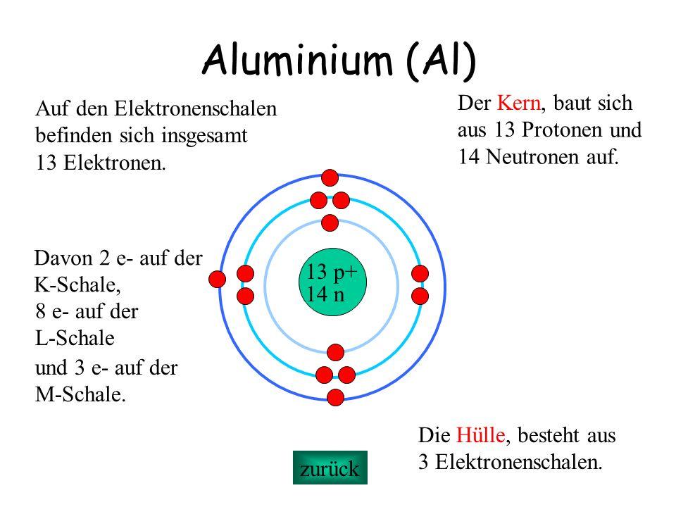 Aluminium (Al) Der Kern, baut sich Auf den Elektronenschalen