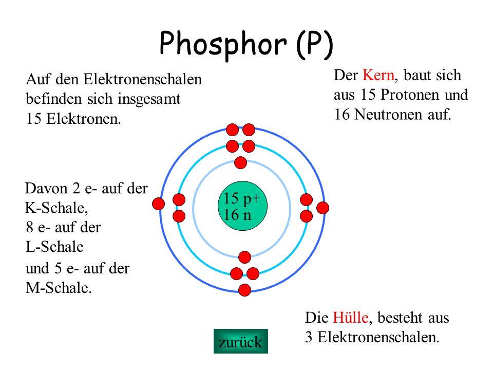 Phosphor (P) Der Kern, baut sich Auf den Elektronenschalen