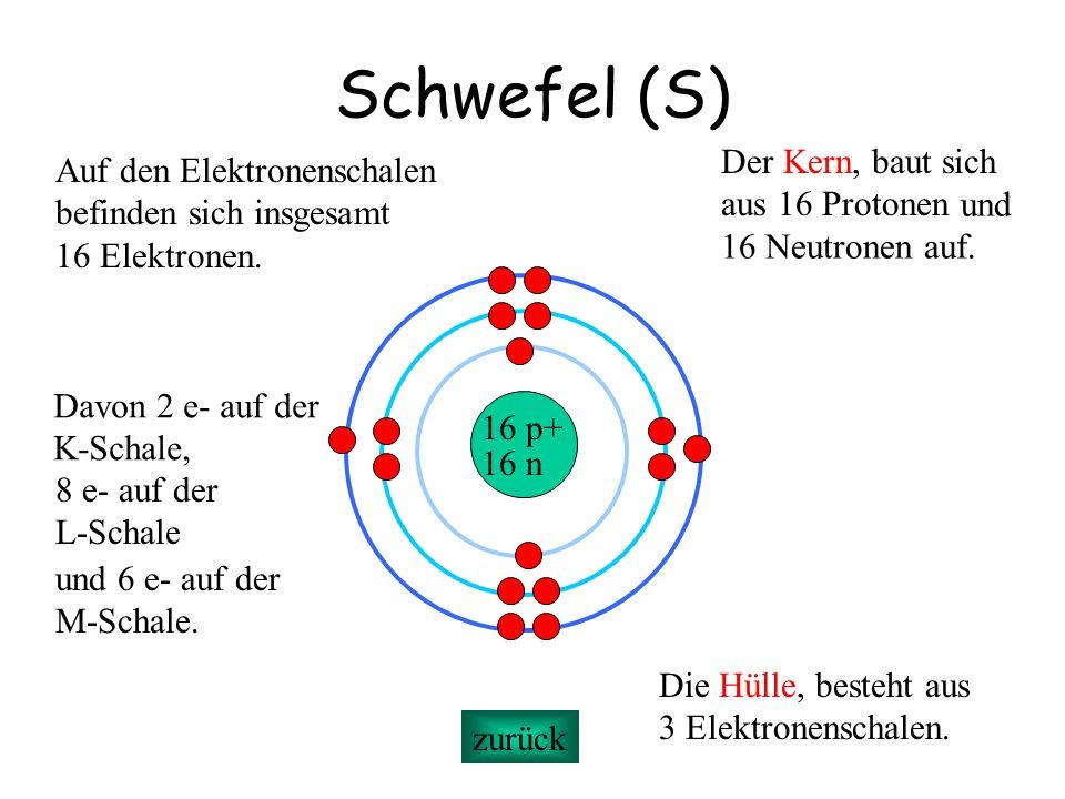 Schwefel (S) Der Kern, baut sich Auf den Elektronenschalen