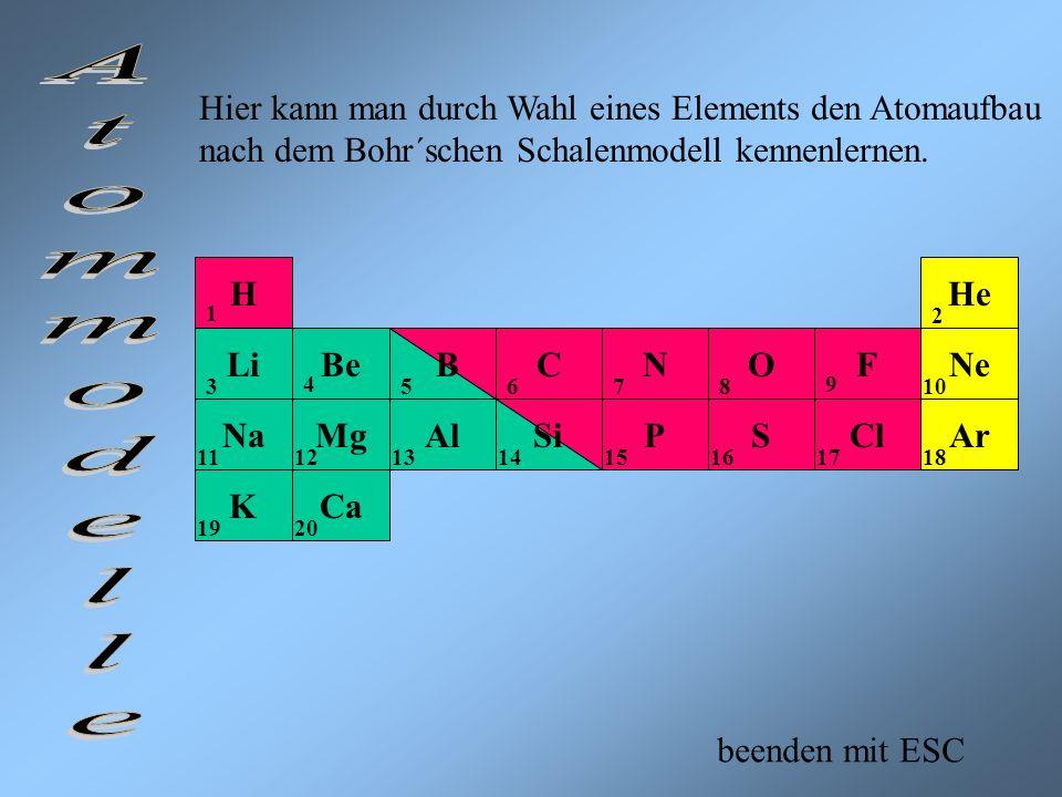Atommodelle Hier kann man durch Wahl eines Elements den Atomaufbau