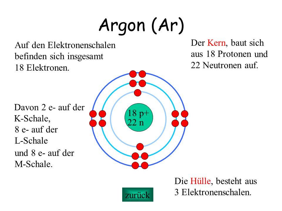 Argon (Ar) Der Kern, baut sich Auf den Elektronenschalen