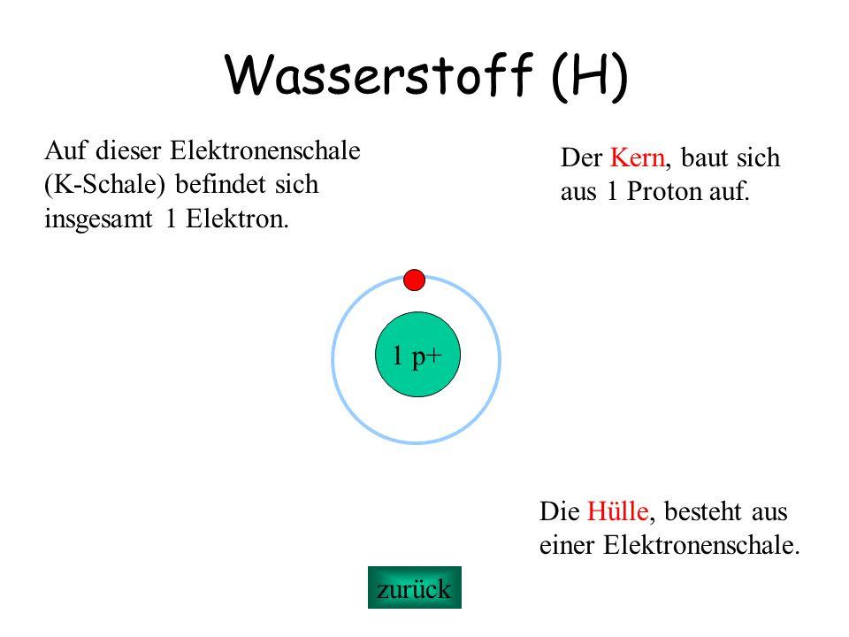 Wasserstoff (H) Auf dieser Elektronenschale Der Kern, baut sich