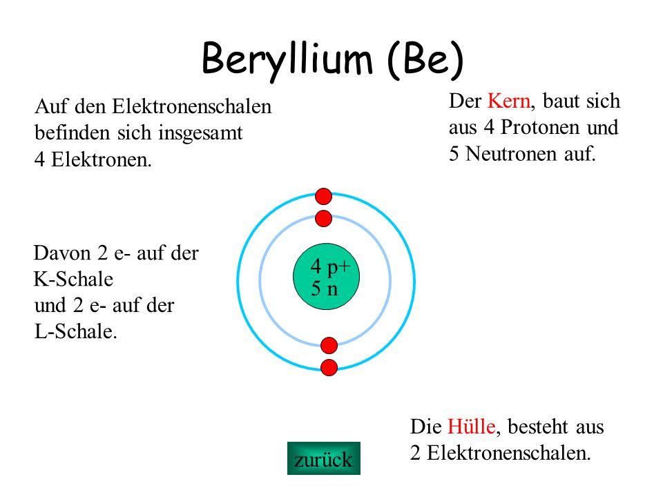 Beryllium (Be) Der Kern, baut sich Auf den Elektronenschalen