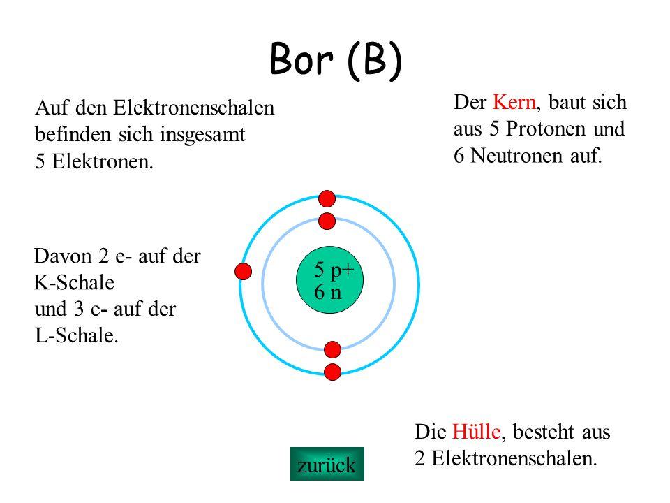 Bor (B) Der Kern, baut sich Auf den Elektronenschalen aus 5 Protonen