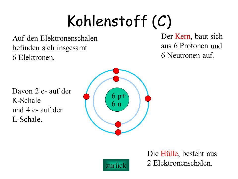 Kohlenstoff (C) Der Kern, baut sich Auf den Elektronenschalen