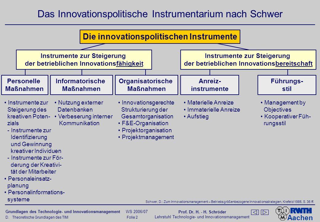 Das Innovationspolitische Instrumentarium nach Thom
